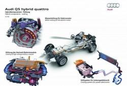 Audi revela los primeros detalles del Q5 Híbrido