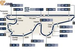 Conozca el trazado del GP de Japón