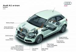 El sorprendente Audi A1 eléctrico en acción