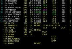 GP Australia: Button gana en una carrera emocionantísima
