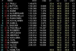 GP Bégica: Libres 1: Trulli marca el mejor tiempo