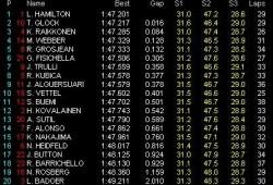 GP Bégica: Libres 2:  Lewis Hamilton primero