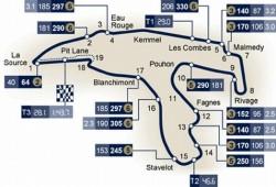 GP Bélgica: Agenda de eventos y datos del circuito