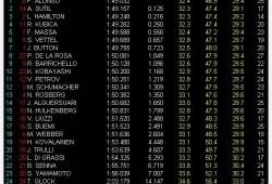 GP Bélgica, Libres 2: Alonso nuevamente el más rápido