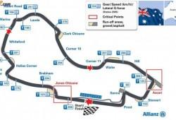 GP de Australia: circuito de Albert Park