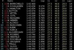 GP Europa: Libres 1: Brawn y McLaren marcan el ritmo