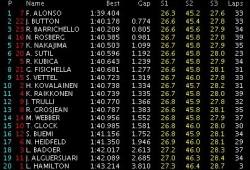 GP Europa: Libres 2: Alonso lidera los tiempos