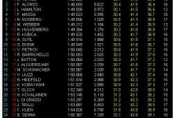 GP Singapur, Libres 3: Vettel nuevamente el más rápido, Alonso segundo.