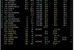 Increíble victoria de Fernando Alonso que se coloca segundo del mundial