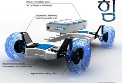 Kumho presenta un SUV eléctrico.