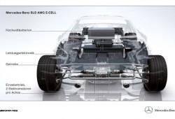 Mercedes presenta el SLS E-Cell, la versión eléctrica del deportivo.