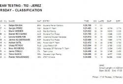 Pretemporada 2011: Segundos test de grupo, Jerez, Tiempos Día 1