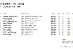 Pretemporada 2011: Segundos test de grupo, Jerez, Tiempos Día 2