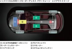Subaru presenta un súper híbrido en el Salón de Tokio