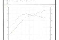 Switzer Performance le saca 900 CV a un GT-R con Etanol