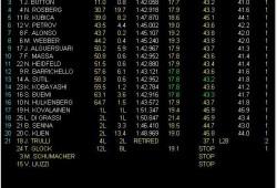 Vettel campeón del mundo en una carrera apasionante