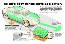 Volvo busca almacenar electricidad en los paneles de la carrocería.