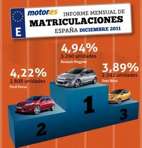 Los coches más vendidos en Diciembre de 2011