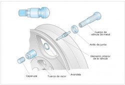 Sensores de presión de neumáticos obligatorios a partir de Noviembre