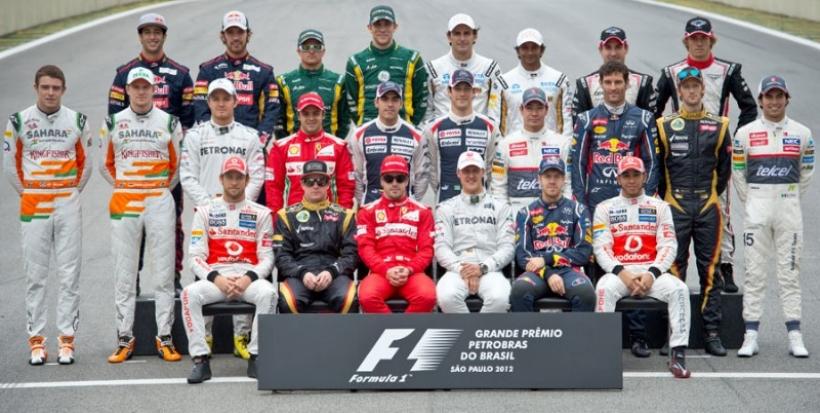Mercado de pilotos para el 2013: Situación actual