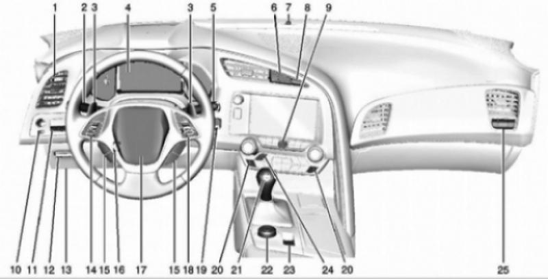 Se filtran bocetos del nuevo Corvette C7
