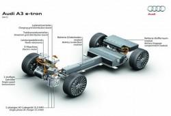 Audi A3 Sportback Plug-in Hybrid