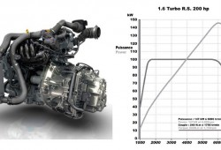 Renault Clio RS 200 EDC por menos de 25.000 euros