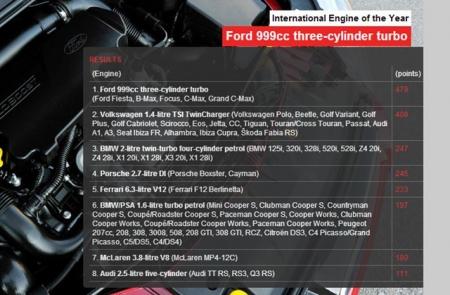 Ford se lleva el premio al Motor del Año 2013