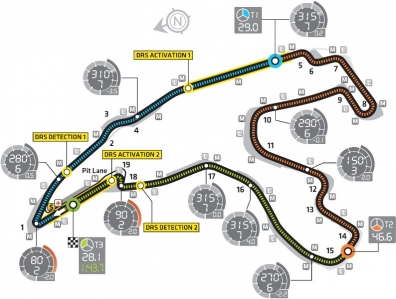 En directo, la carrera de F1 en Spa
