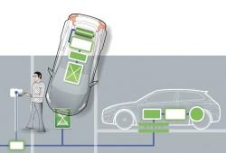 Volvo muestra resultados sobre la carga inductiva en vehículos eléctricos e híbridos