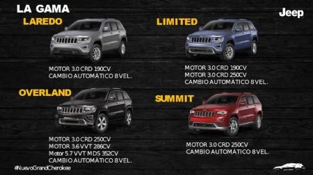Jeep Grand Cherokee 2014, presentación virtual
