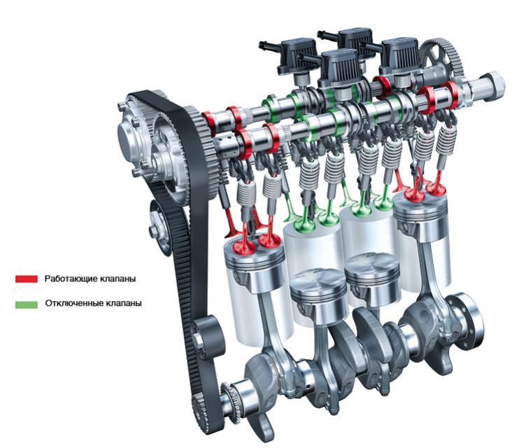 Nissan pathfinder el gasto del combustible la gasolina