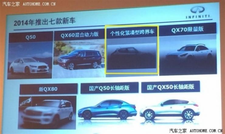 Nissan venderá en China el Juke disfrazado de Infiniti