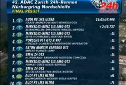 Resultados 24 horas de Nürburgring