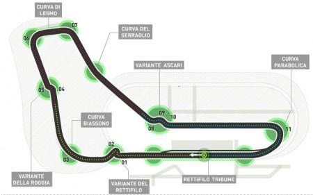 Agenda, horarios del GP de Italia F1 2014 y datos del circuito de Monza
