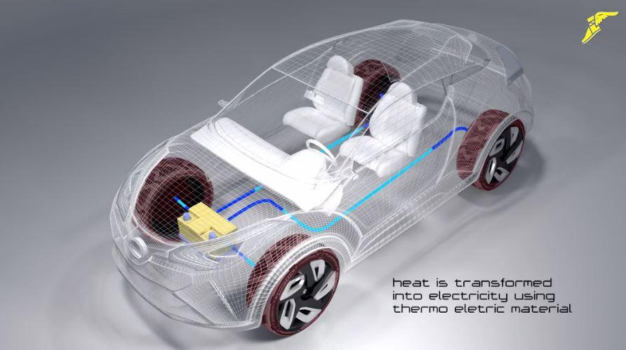 Goodyear presenta un prototipo de neumáticos capaces de generar electricidad