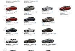 ¿Cuál será el futuro de la Serie 1 y Serie 2 de BMW?