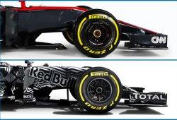 El morro de un F1: el tamaño sí importa