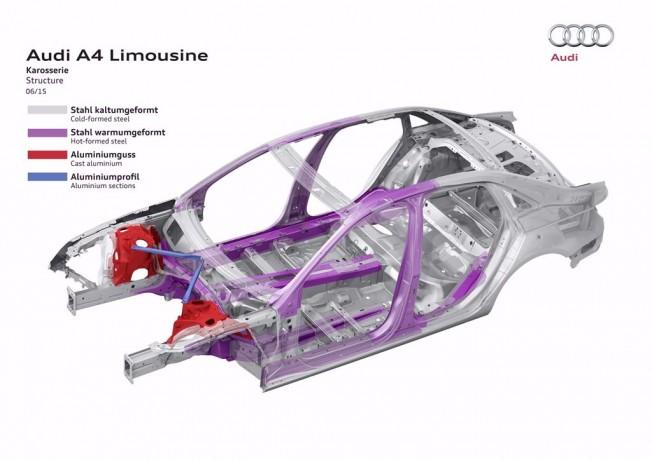 Audi A4 2015 As 237 Es Su Innovadora Y Desbordante