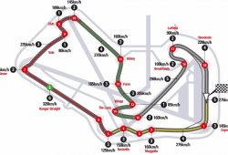 Horarios del GP de Gran Bretaña 2015 y datos del circuito de Silverstone