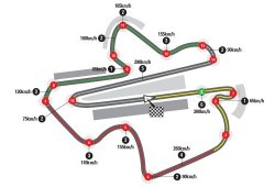 Horarios del GP de Malasia 2015 y datos del circuito de Sepang