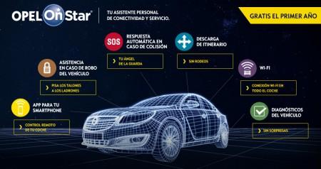 Opel OnStar, el asistente personal de conectividad y servicio al detalle