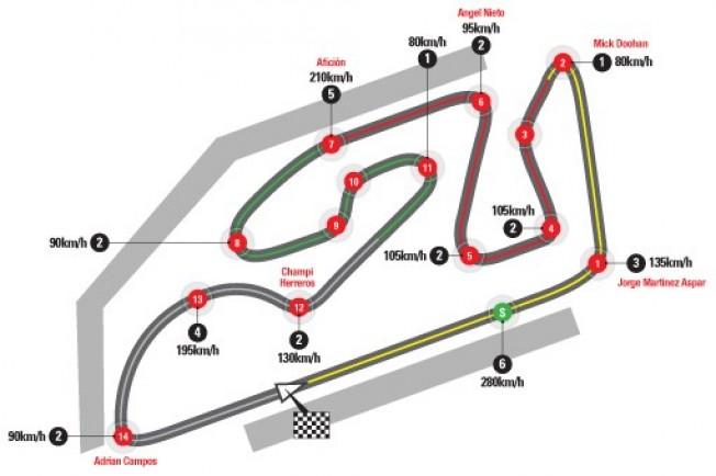 ab551f74d8c MotoGP: Horarios del GP de Valencia 2015 y datos del circuito de ...