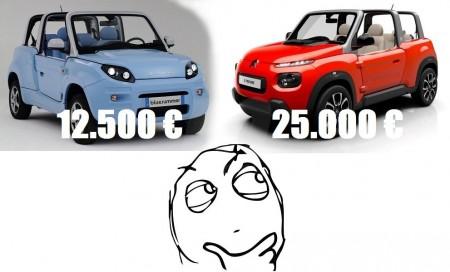 ¿Sabías que el Citroën E-Mehari está basado en el Bolloré Bluesummer?