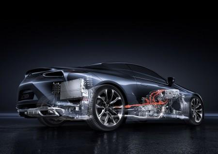 ¿Lexus tenía razón? (III) Los frutos del esfuerzo
