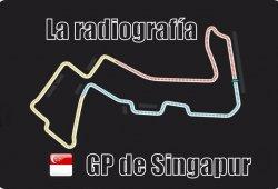 La radiografía: Singapur 2016 paso a paso