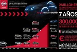 Nissan Qashqai, ¿será español algún día?