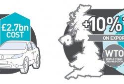 """La industria del automóvil británica calcula los costes del """"Brexit"""""""