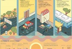 Cómo moverse por Madrid con el escenario 3 del protocolo anticontaminación