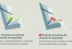 Secureguard: nuevo avance de seguridad para sillas infantiles